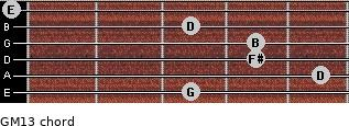 GM13 for guitar on frets 3, 5, 4, 4, 3, 0