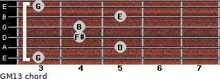 GM13 for guitar on frets 3, 5, 4, 4, 5, 3