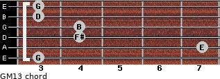 GM13 for guitar on frets 3, 7, 4, 4, 3, 3