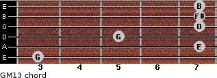 GM13 for guitar on frets 3, 7, 5, 7, 7, 7