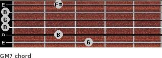 GM7 for guitar on frets 3, 2, 0, 0, 0, 2