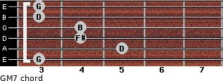 GM7 for guitar on frets 3, 5, 4, 4, 3, 3