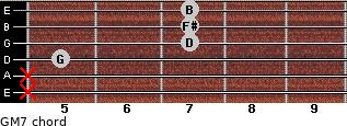 GM7 for guitar on frets x, x, 5, 7, 7, 7