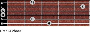 GM7/13 for guitar on frets 3, 2, 0, 0, 5, 2