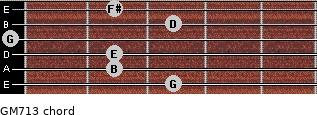GM7/13 for guitar on frets 3, 2, 2, 0, 3, 2