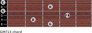 GM7/13 for guitar on frets 3, 2, 4, 0, 3, 0