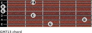 GM7/13 for guitar on frets 3, 5, 2, 0, 0, 2