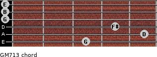 GM7/13 for guitar on frets 3, 5, 4, 0, 0, 0