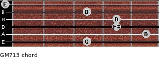 GM7/13 for guitar on frets 3, 5, 4, 4, 3, 0