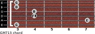 GM7/13 for guitar on frets 3, 7, 4, 4, 3, 3