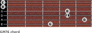 GM7/6 for guitar on frets 3, 5, 4, 4, 0, 0