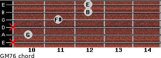 GM7/6 for guitar on frets x, 10, x, 11, 12, 12