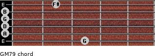 GM7/9 for guitar on frets 3, 0, 0, 0, 0, 2