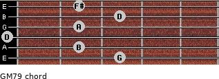 GM7/9 for guitar on frets 3, 2, 0, 2, 3, 2