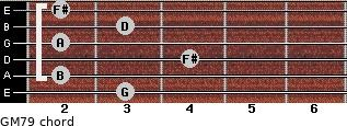 GM7/9 for guitar on frets 3, 2, 4, 2, 3, 2