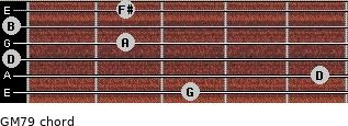 GM7/9 for guitar on frets 3, 5, 0, 2, 0, 2