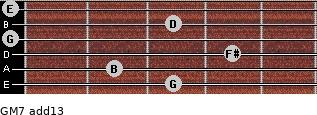 GM7(add13) for guitar on frets 3, 2, 4, 0, 3, 0