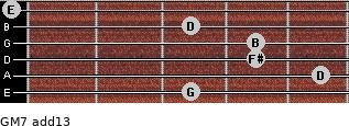 GM7(add13) for guitar on frets 3, 5, 4, 4, 3, 0
