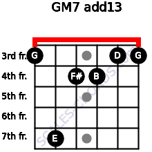 GM7(add13) for guitar on frets 3, 7, 4, 4, 3, 3