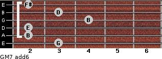 GM7(add6) for guitar on frets 3, 2, 2, 4, 3, 2