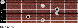 GM7(add6) for guitar on frets 3, 2, 4, 4, 3, 0
