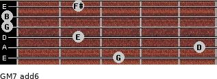 GM7(add6) for guitar on frets 3, 5, 2, 0, 0, 2