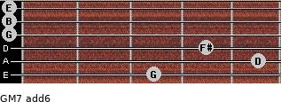 GM7(add6) for guitar on frets 3, 5, 4, 0, 0, 0