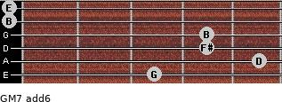 GM7(add6) for guitar on frets 3, 5, 4, 4, 0, 0