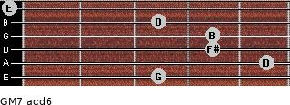 GM7(add6) for guitar on frets 3, 5, 4, 4, 3, 0