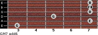 GM7(add6) for guitar on frets 3, 7, 5, 7, 7, 7