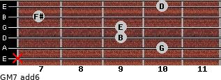 GM7(add6) for guitar on frets x, 10, 9, 9, 7, 10