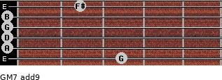 GM7(add9) for guitar on frets 3, 0, 0, 0, 0, 2