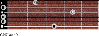 GM7(add9) for guitar on frets 3, 0, 0, 4, 0, 2