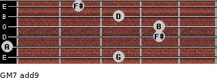 GM7(add9) for guitar on frets 3, 0, 4, 4, 3, 2