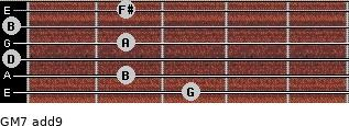 GM7(add9) for guitar on frets 3, 2, 0, 2, 0, 2