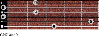 GM7(add9) for guitar on frets 3, 5, 0, 2, 0, 2