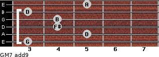 GM7(add9) for guitar on frets 3, 5, 4, 4, 3, 5