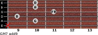 GM7(add9) for guitar on frets x, 10, 9, 11, 10, 10