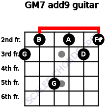 GM7(add9) for guitar on frets 3, 2, 5, 2, 3, 2