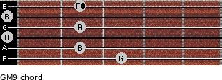 GM9 for guitar on frets 3, 2, 0, 2, 0, 2