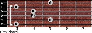 GM9 for guitar on frets 3, 5, 4, 4, 3, 5