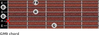 GM9 for guitar on frets 3, x, 0, 2, 0, 2