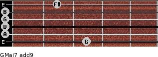 GMaj7(add9) for guitar on frets 3, 0, 0, 0, 0, 2