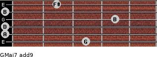 GMaj7(add9) for guitar on frets 3, 0, 0, 4, 0, 2