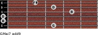 GMaj7(add9) for guitar on frets 3, 0, 0, 4, 3, 2