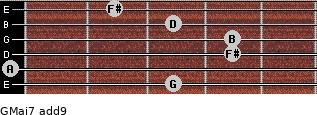 GMaj7(add9) for guitar on frets 3, 0, 4, 4, 3, 2