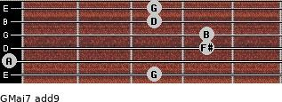 GMaj7(add9) for guitar on frets 3, 0, 4, 4, 3, 3