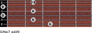 GMaj7(add9) for guitar on frets 3, 2, 0, 2, 0, 2