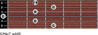 GMaj7(add9) for guitar on frets 3, 2, 0, 2, 3, 2