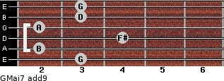 GMaj7(add9) for guitar on frets 3, 2, 4, 2, 3, 3